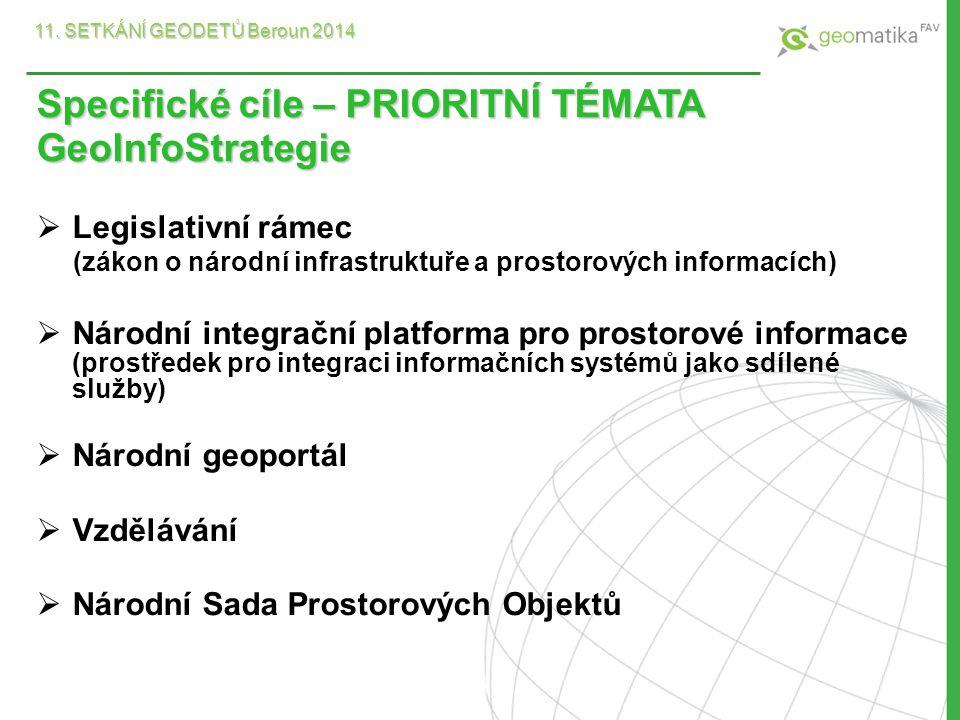 Specifické cíle – PRIORITNÍ TÉMATA GeoInfoStrategie
