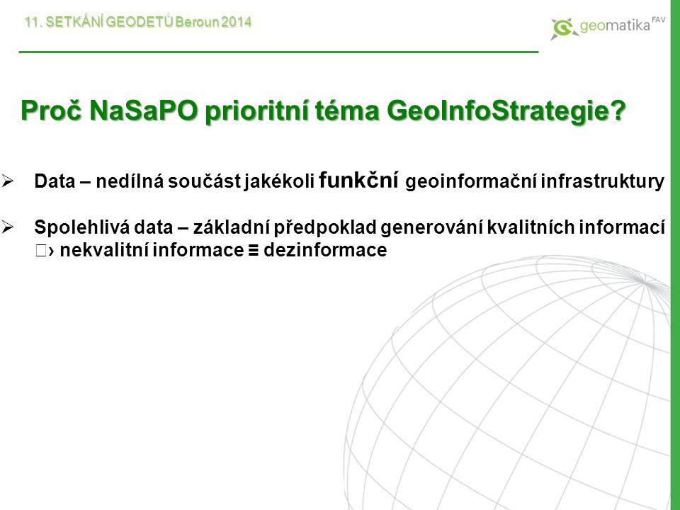 Proč NaSaPO prioritní téma GeoInfoStrategie