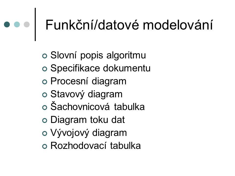 Funkční/datové modelování