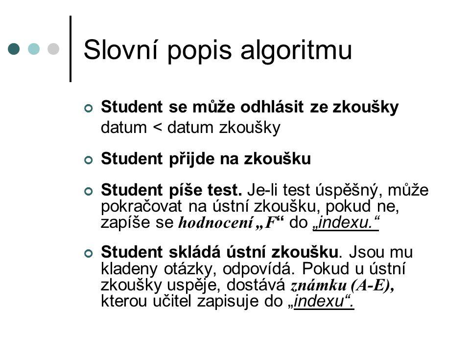 Slovní popis algoritmu