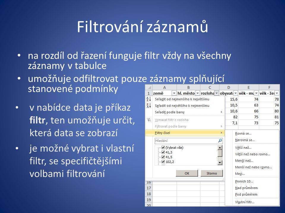 Filtrování záznamů na rozdíl od řazení funguje filtr vždy na všechny záznamy v tabulce.