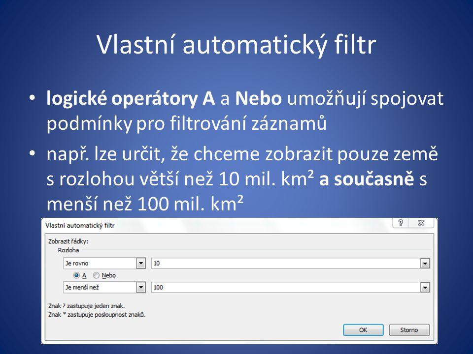 Vlastní automatický filtr