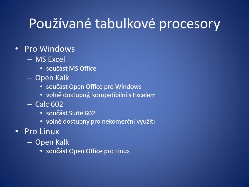 Používané tabulkové procesory