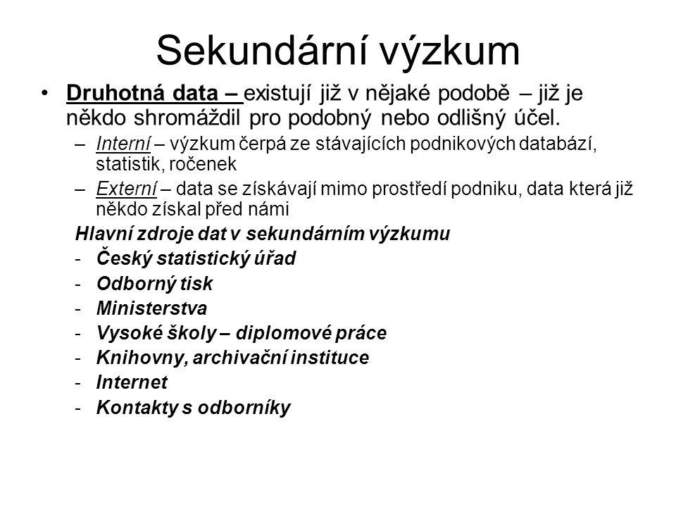 Sekundární výzkum Druhotná data – existují již v nějaké podobě – již je někdo shromáždil pro podobný nebo odlišný účel.