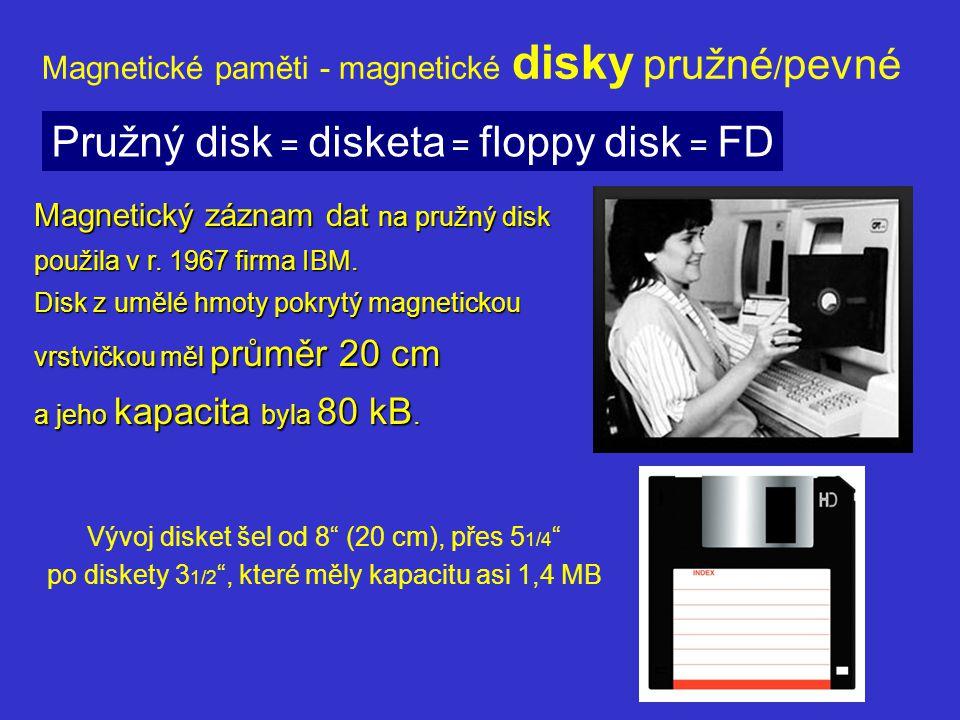 Pružný disk = disketa = floppy disk = FD
