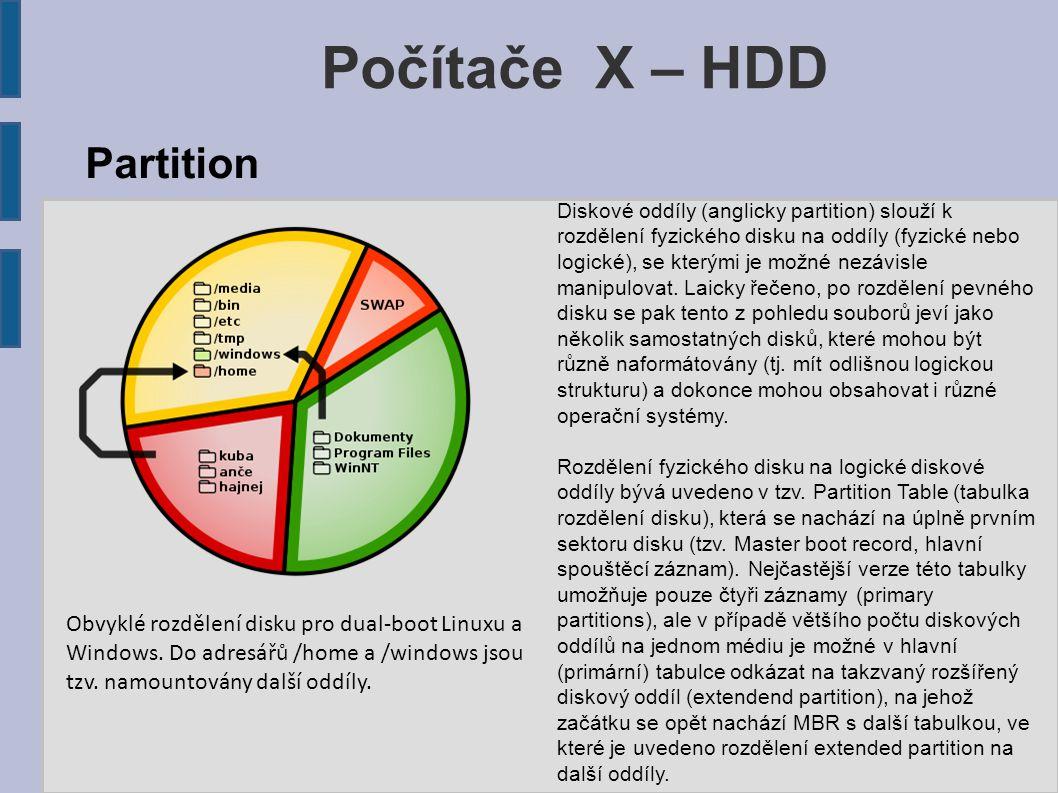 Počítače X – HDD Partition