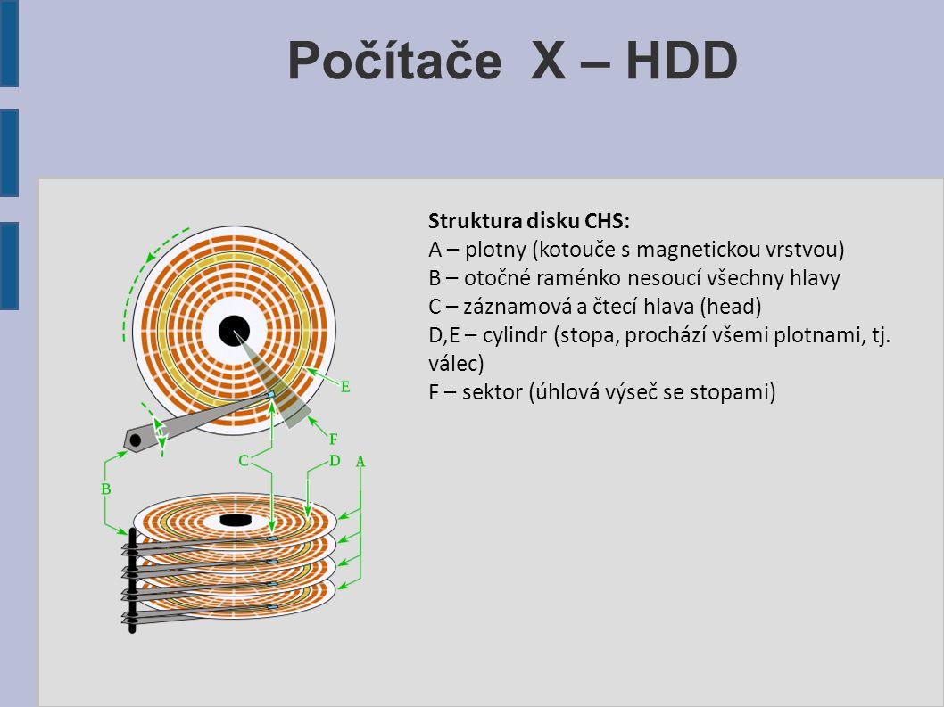 Počítače X – HDD Struktura disku CHS: