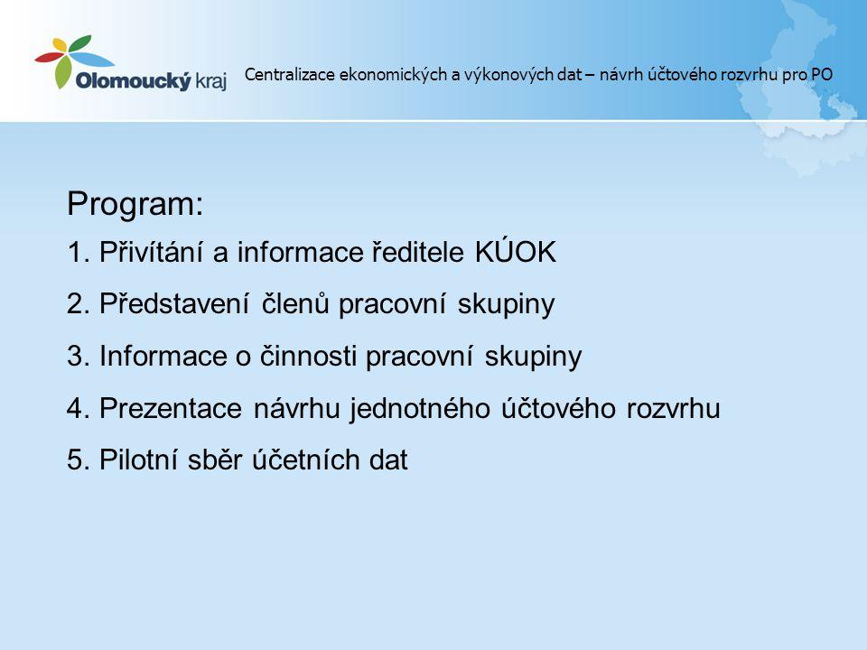 Program: Přivítání a informace ředitele KÚOK