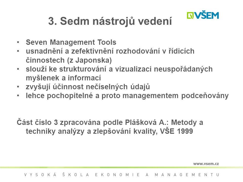 3. Sedm nástrojů vedení Seven Management Tools