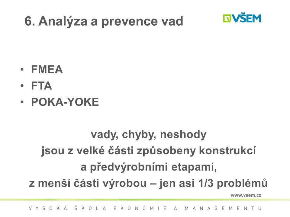 6. Analýza a prevence vad FMEA FTA POKA-YOKE vady, chyby, neshody