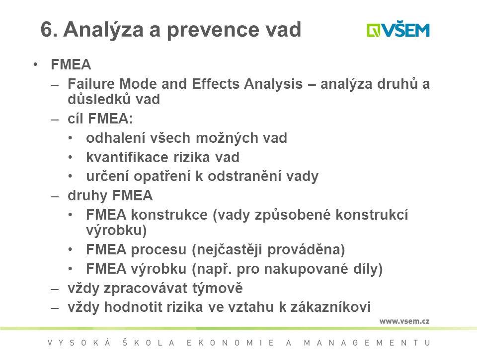 6. Analýza a prevence vad FMEA
