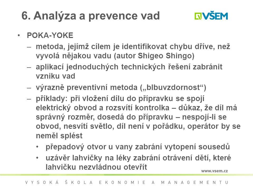 6. Analýza a prevence vad POKA-YOKE