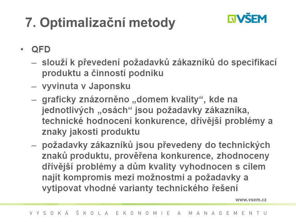 7. Optimalizační metody QFD