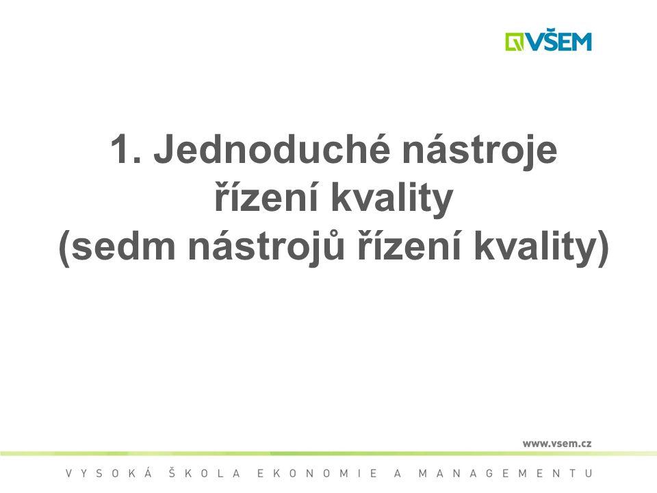 1. Jednoduché nástroje řízení kvality (sedm nástrojů řízení kvality)