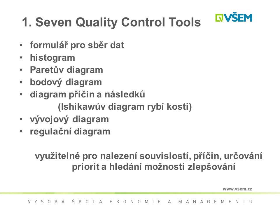 1. Seven Quality Control Tools