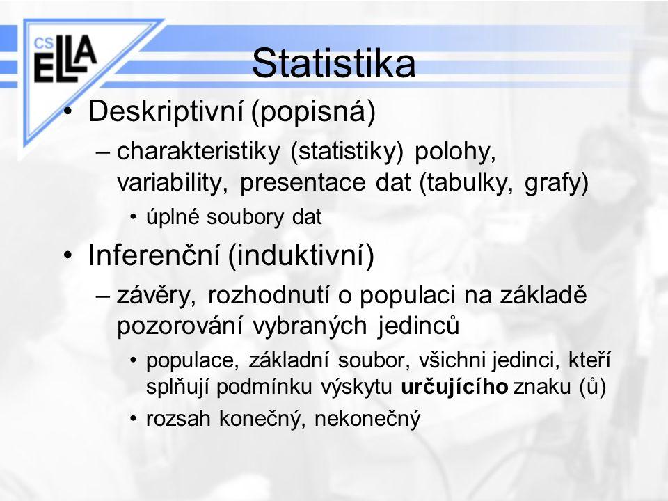 Statistika Deskriptivní (popisná) Inferenční (induktivní)