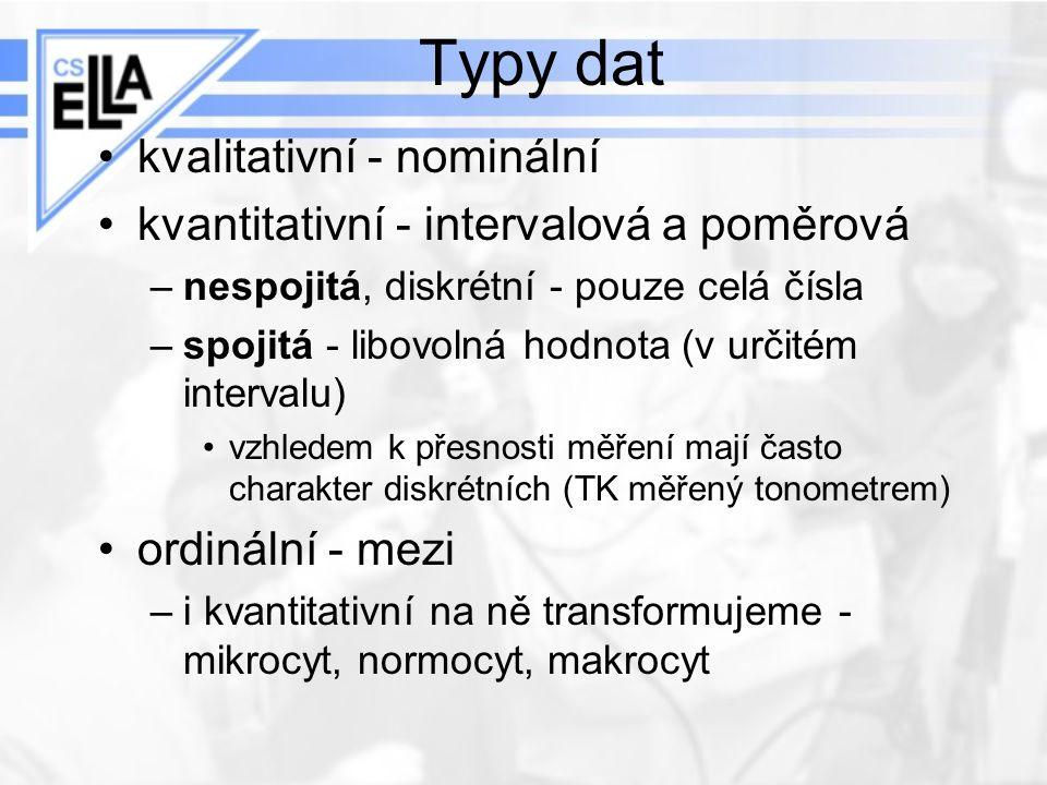 Typy dat kvalitativní - nominální
