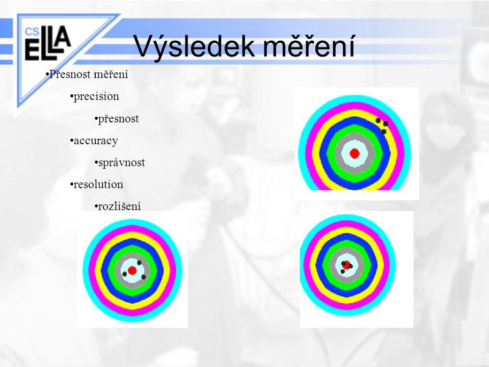 Výsledek měření Přesnost měření precision přesnost accuracy správnost