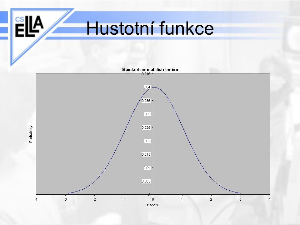 Hustotní funkce