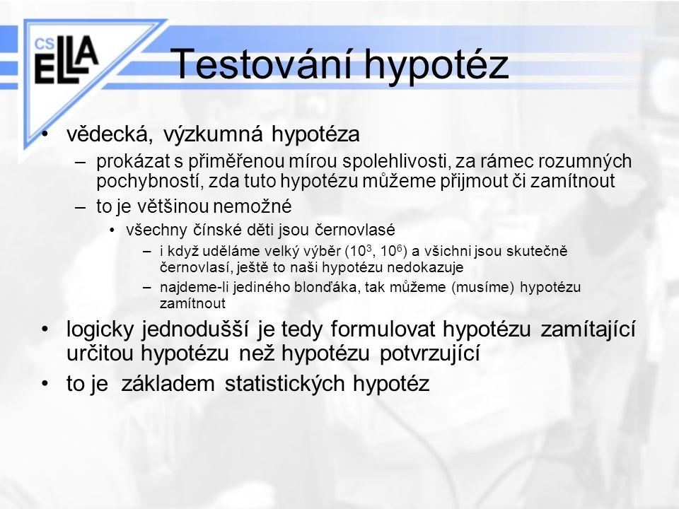 Testování hypotéz vědecká, výzkumná hypotéza