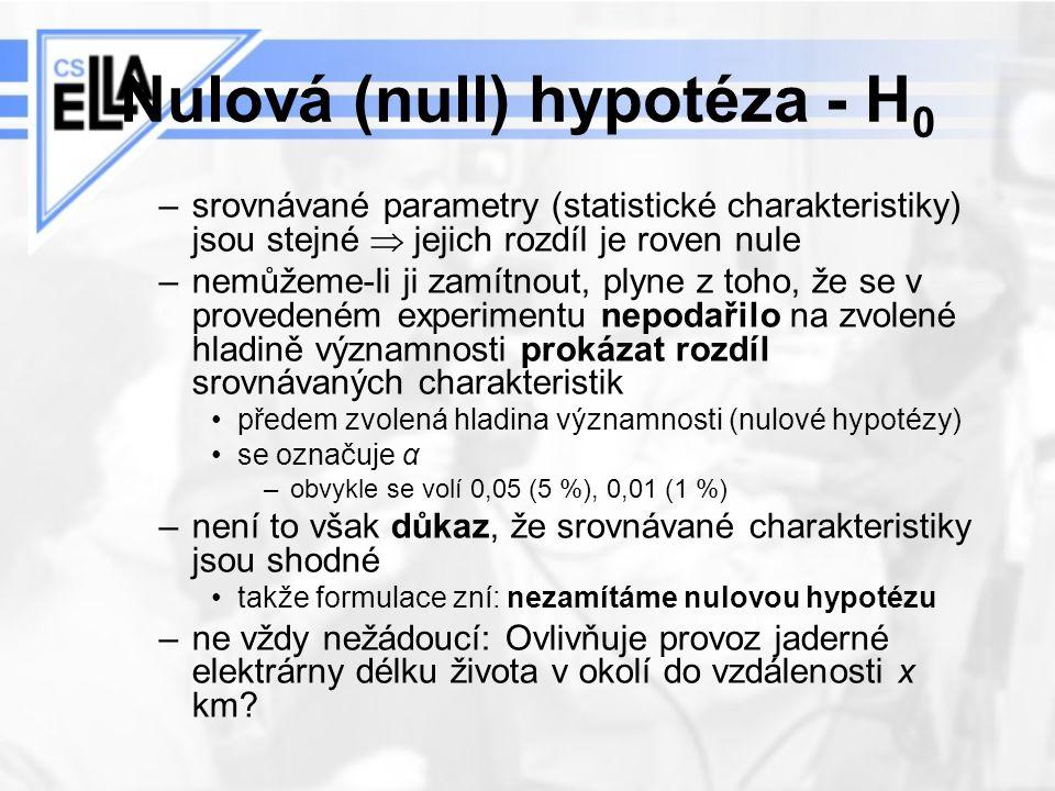 Nulová (null) hypotéza - H0