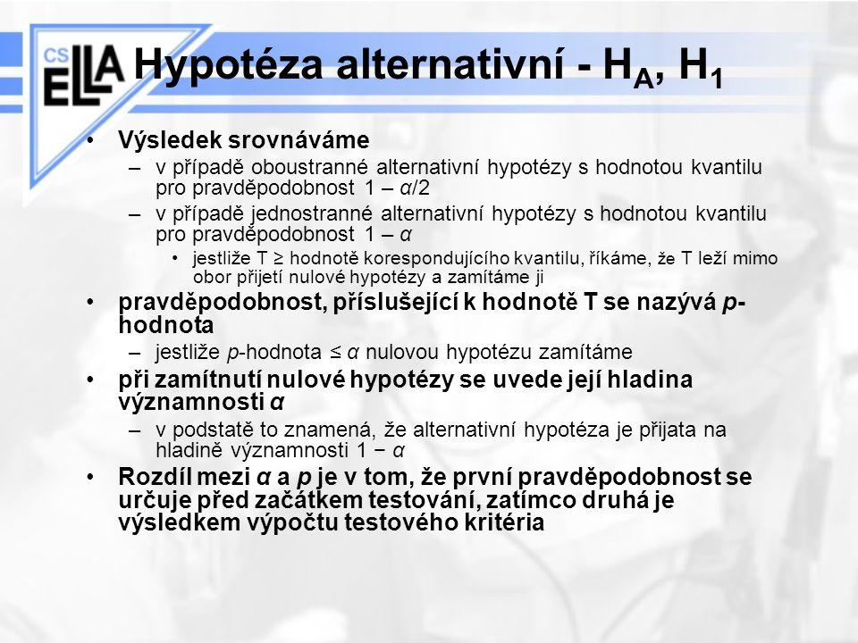 Hypotéza alternativní - HA, H1