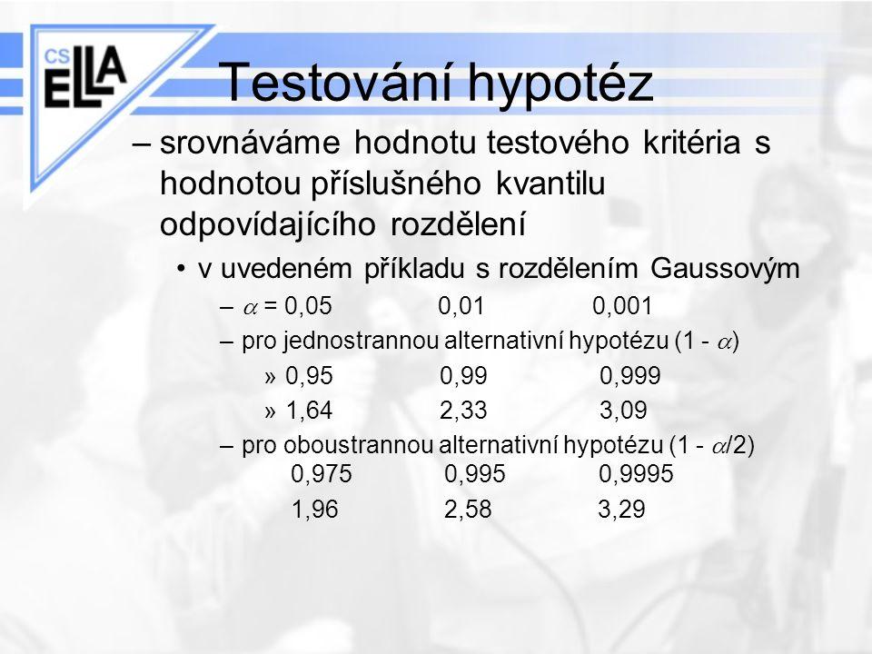 Testování hypotéz srovnáváme hodnotu testového kritéria s hodnotou příslušného kvantilu odpovídajícího rozdělení.
