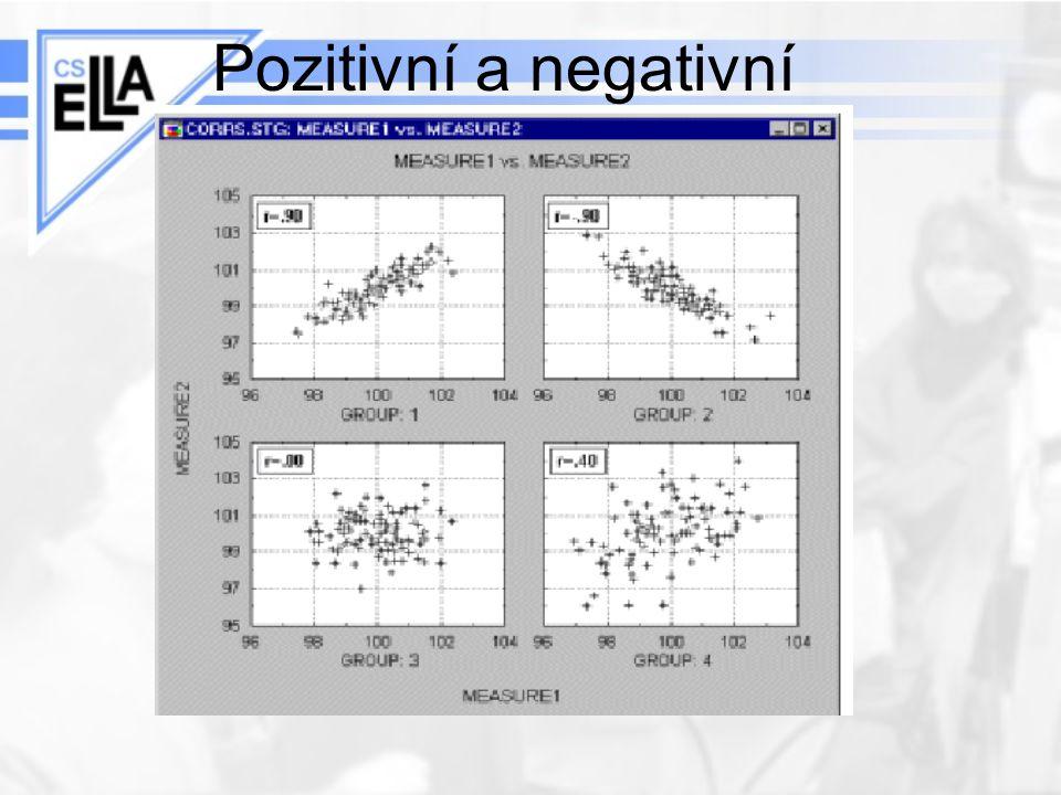 Pozitivní a negativní 61