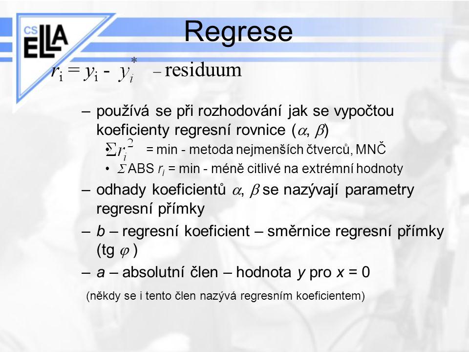 Regrese ri = yi - – residuum