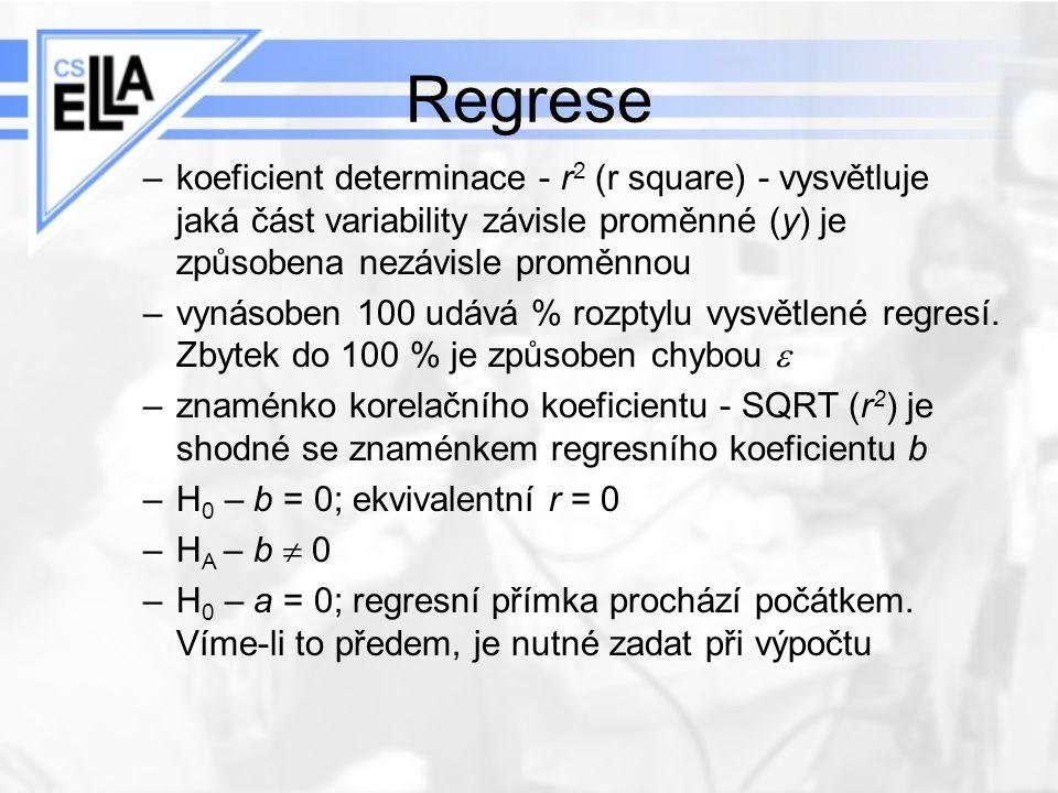 Regrese koeficient determinace - r2 (r square) - vysvětluje jaká část variability závisle proměnné (y) je způsobena nezávisle proměnnou.