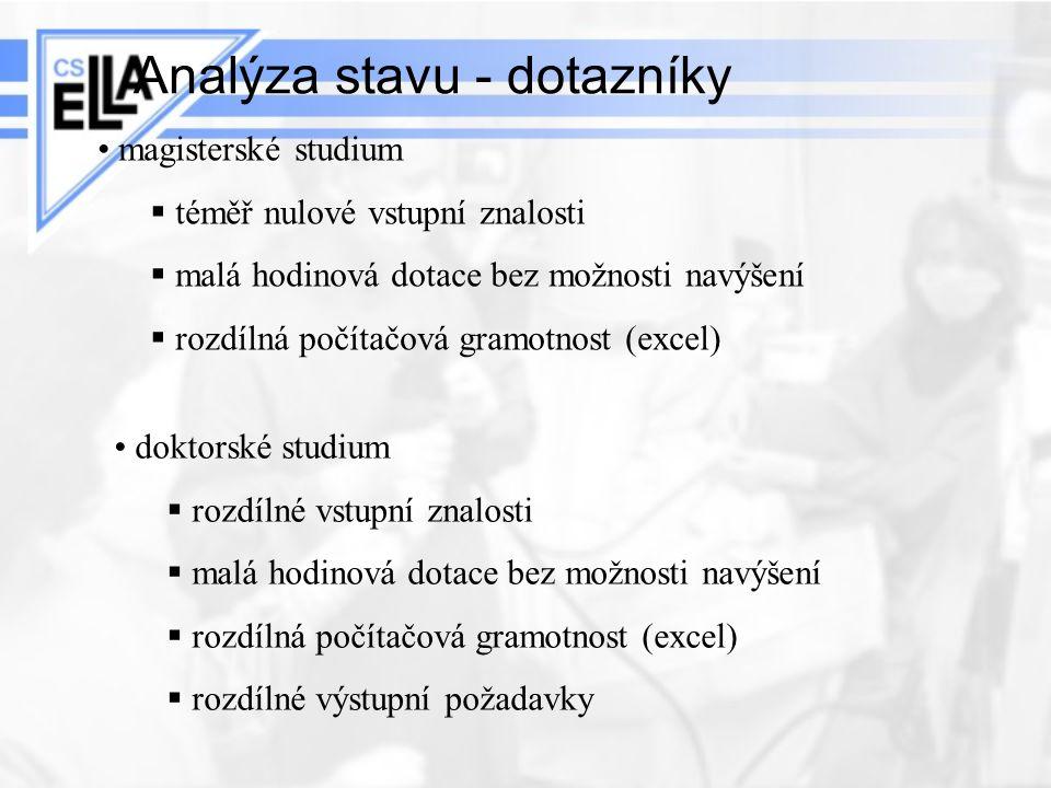 Analýza stavu - dotazníky