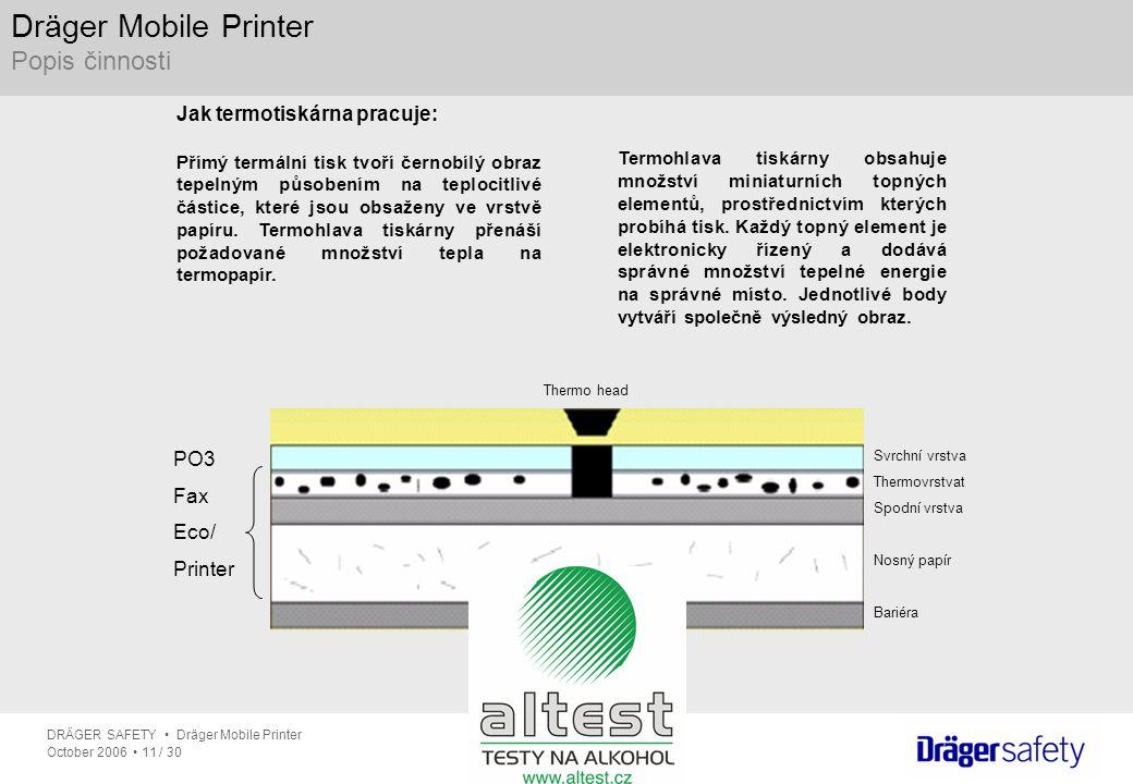 Dräger Mobile Printer Popis činnosti Jak termotiskárna pracuje: PO3