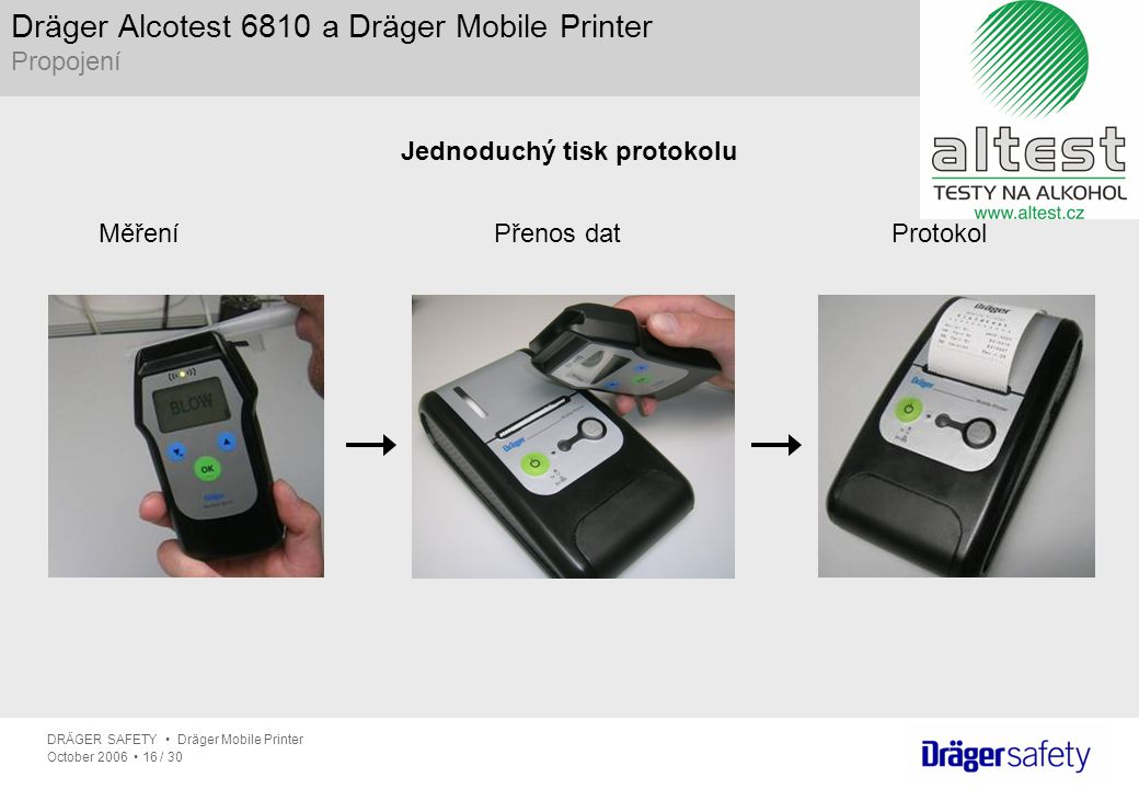Dräger Alcotest 6810 a Dräger Mobile Printer Propojení