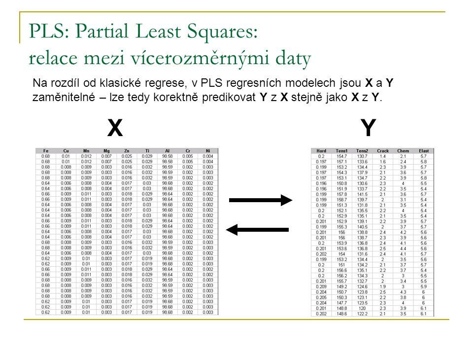 PLS: Partial Least Squares: relace mezi vícerozměrnými daty