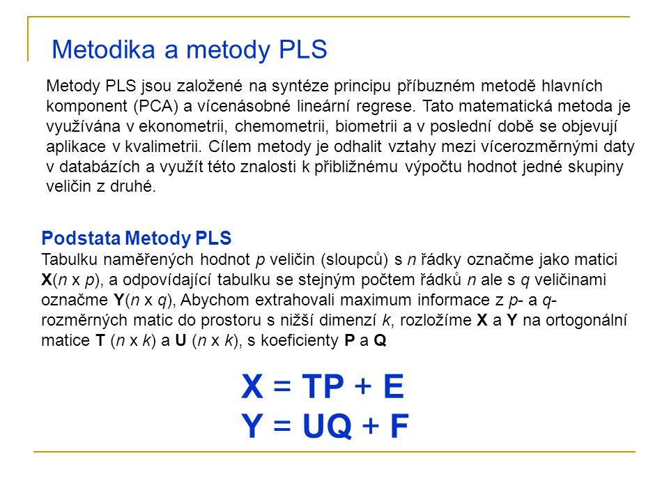 X = TP + E Y = UQ + F Metodika a metody PLS Podstata Metody PLS