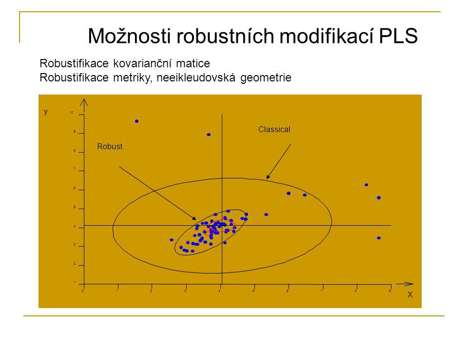 Možnosti robustních modifikací PLS