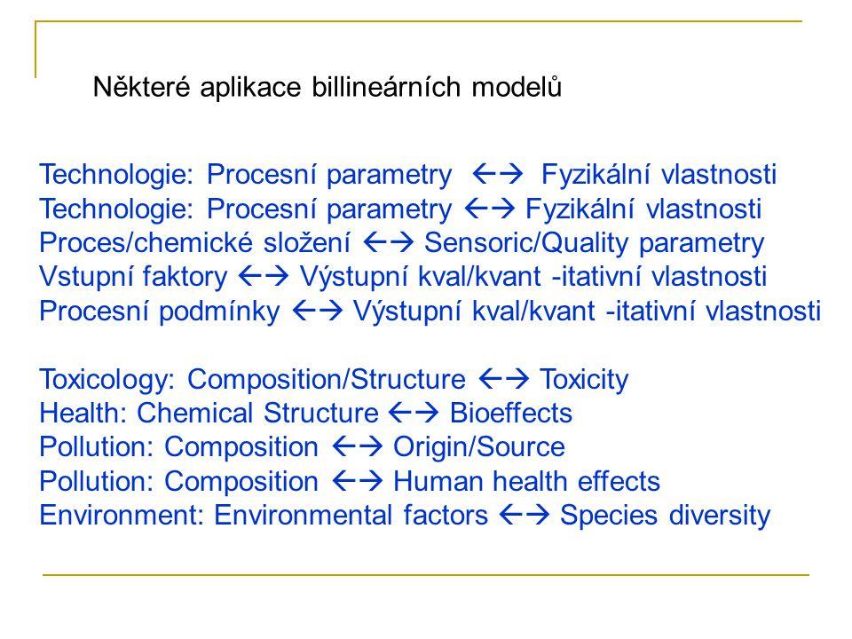 Některé aplikace billineárních modelů