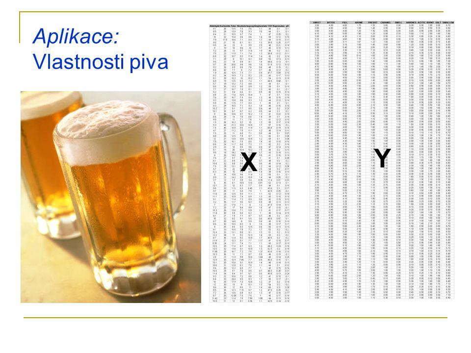 Aplikace: Vlastnosti piva Y X