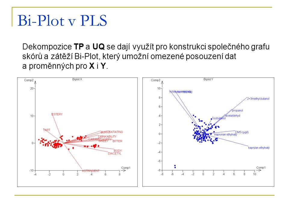 Bi-Plot v PLS Dekompozice TP a UQ se dají využít pro konstrukci společného grafu. skórů a zátěží Bi-Plot, který umožní omezené posouzení dat.