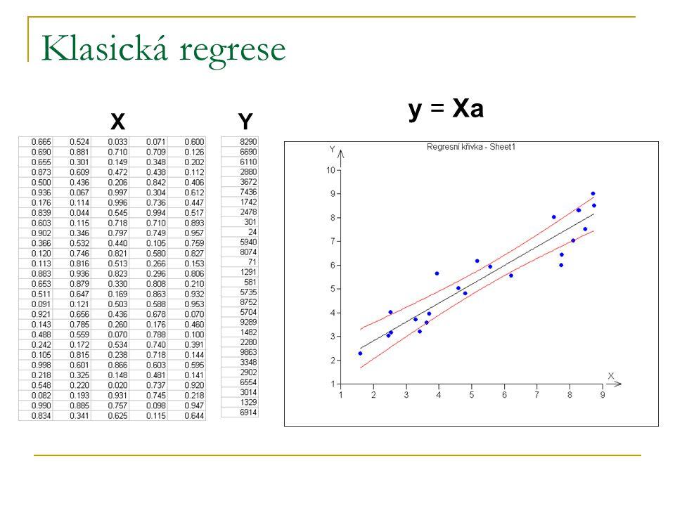 Klasická regrese y = Xa X Y