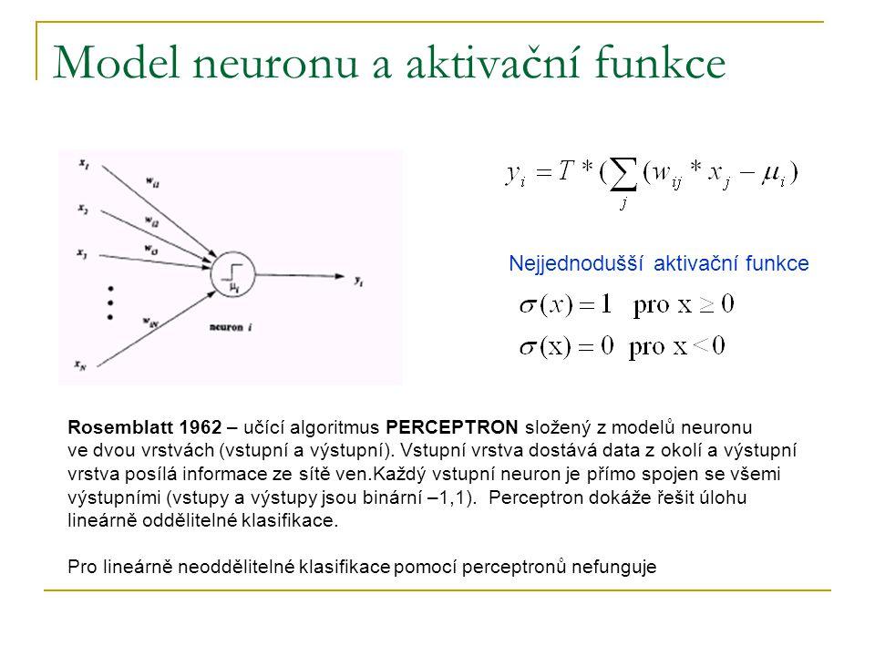 Model neuronu a aktivační funkce