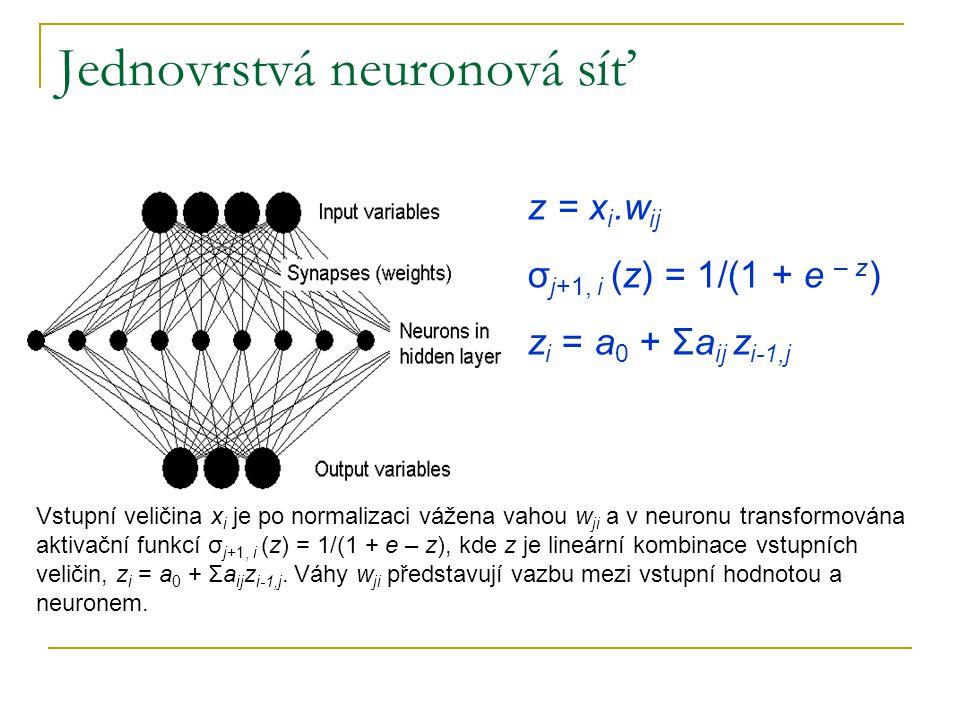Jednovrstvá neuronová síť