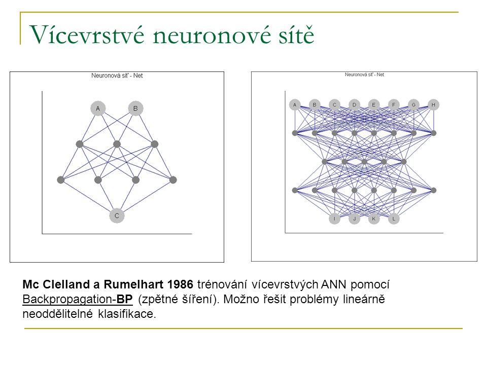 Vícevrstvé neuronové sítě