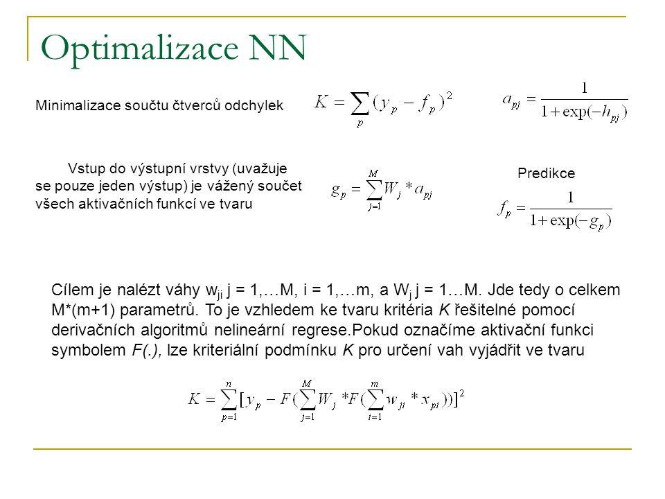 Optimalizace NN Minimalizace součtu čtverců odchylek.