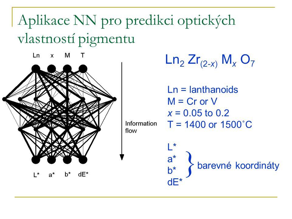 Aplikace NN pro predikci optických vlastností pigmentu
