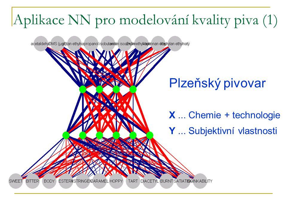 Aplikace NN pro modelování kvality piva (1)