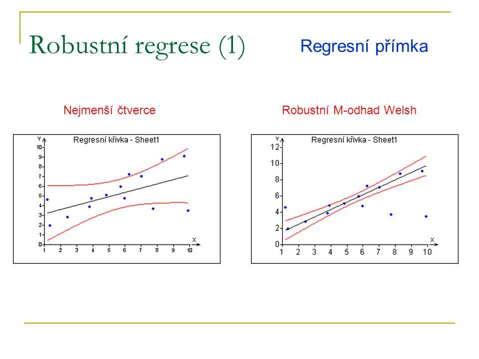 Robustní regrese (1) Regresní přímka Nejmenší čtverce