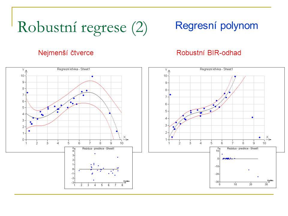 Robustní regrese (2) Regresní polynom Nejmenší čtverce
