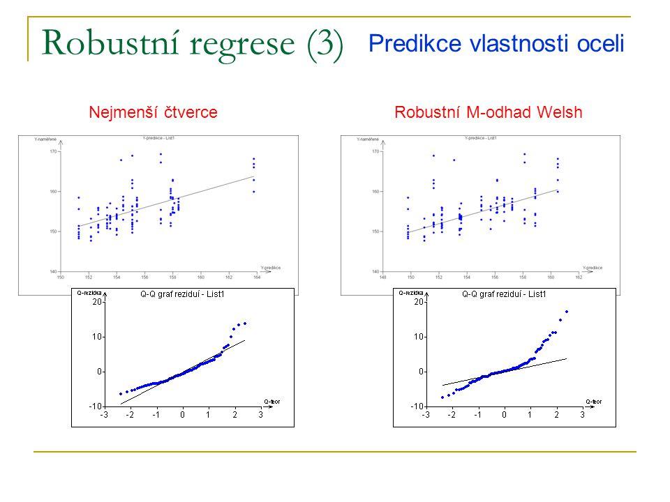 Robustní regrese (3) Predikce vlastnosti oceli Nejmenší čtverce