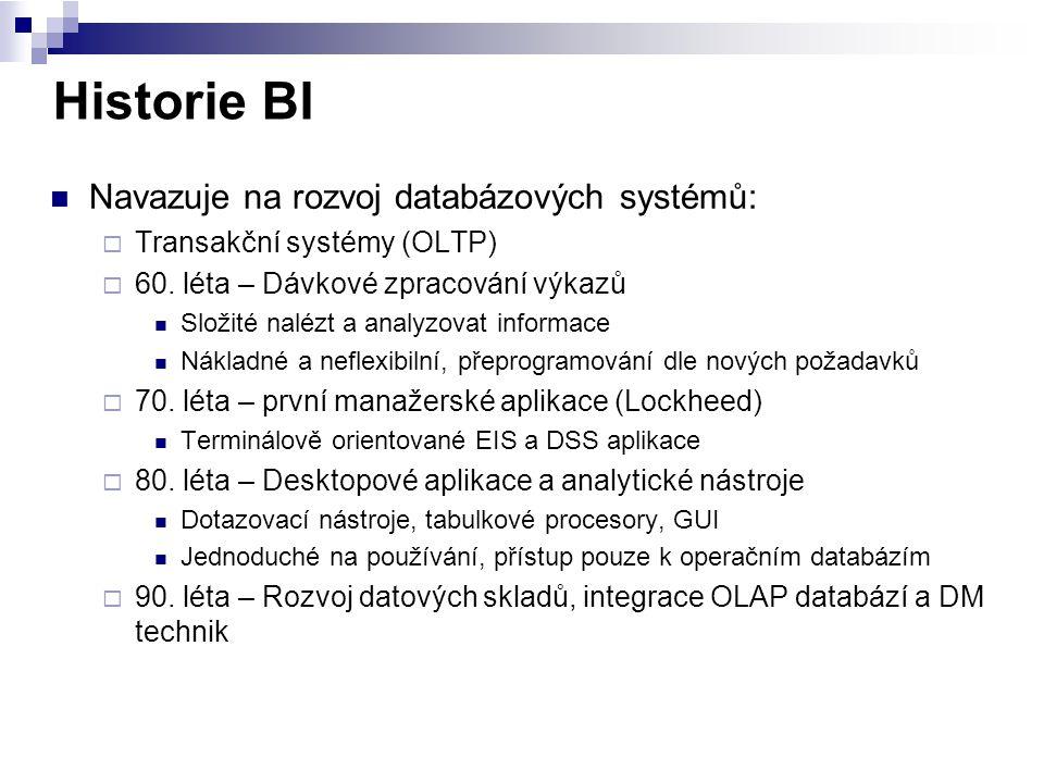 Historie BI Navazuje na rozvoj databázových systémů: